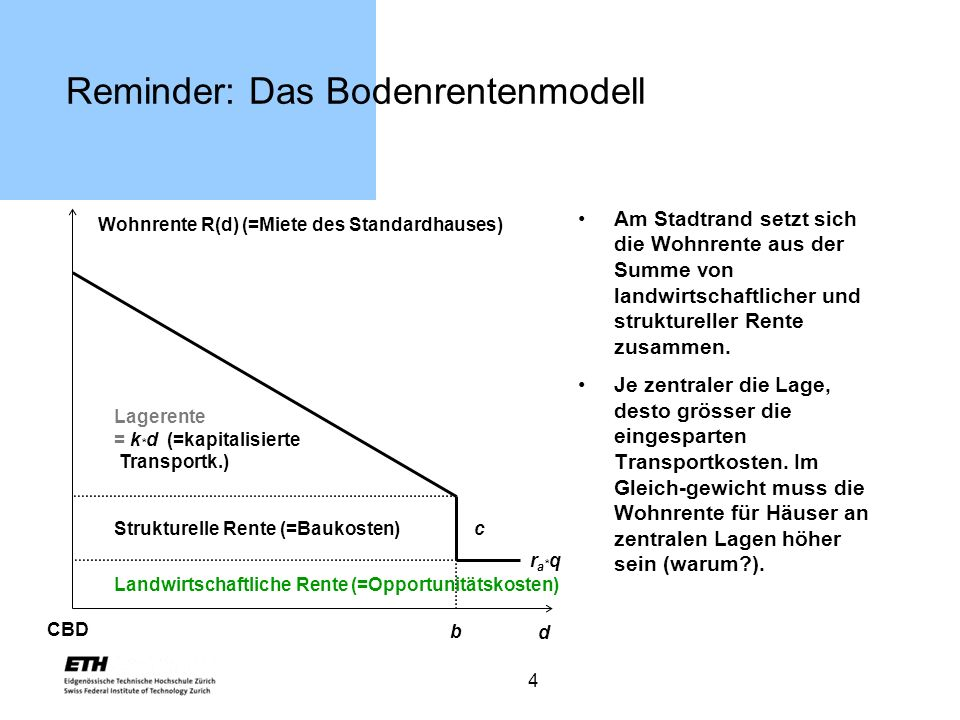 Reminder: Das Bodenrentenmodell