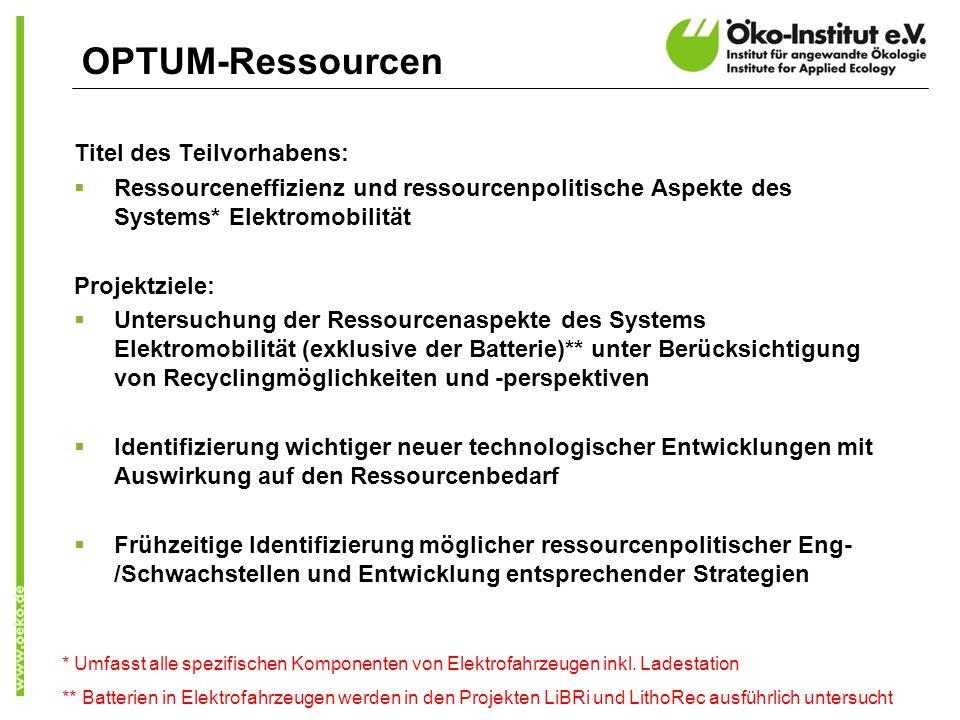 OPTUM-Ressourcen Titel des Teilvorhabens: