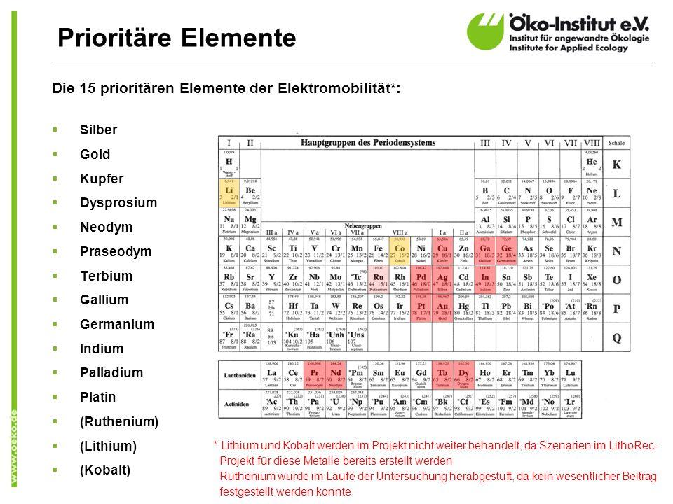 Prioritäre Elemente Die 15 prioritären Elemente der Elektromobilität*: