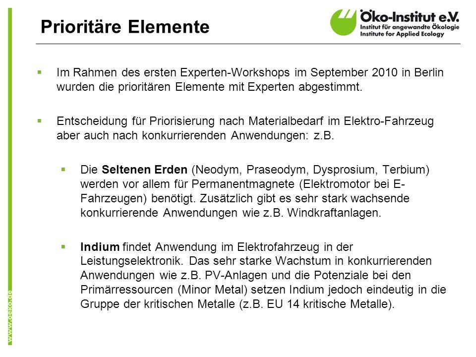 Prioritäre Elemente Im Rahmen des ersten Experten-Workshops im September 2010 in Berlin wurden die prioritären Elemente mit Experten abgestimmt.