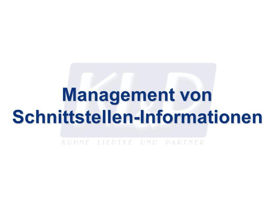 Management von Schnittstellen-Informationen
