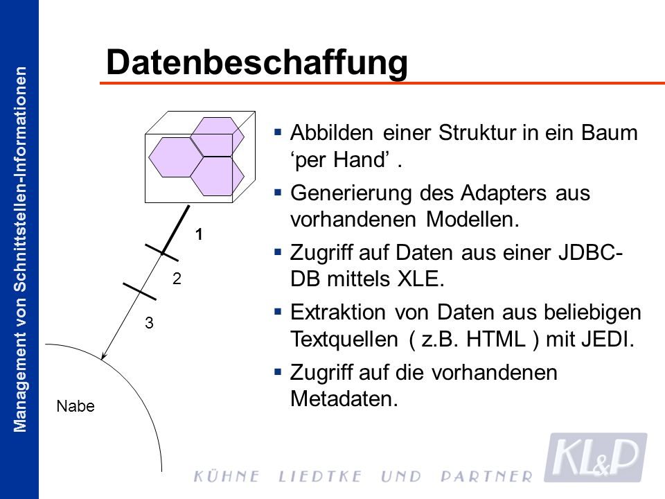 Datenbeschaffung Abbilden einer Struktur in ein Baum 'per Hand' .