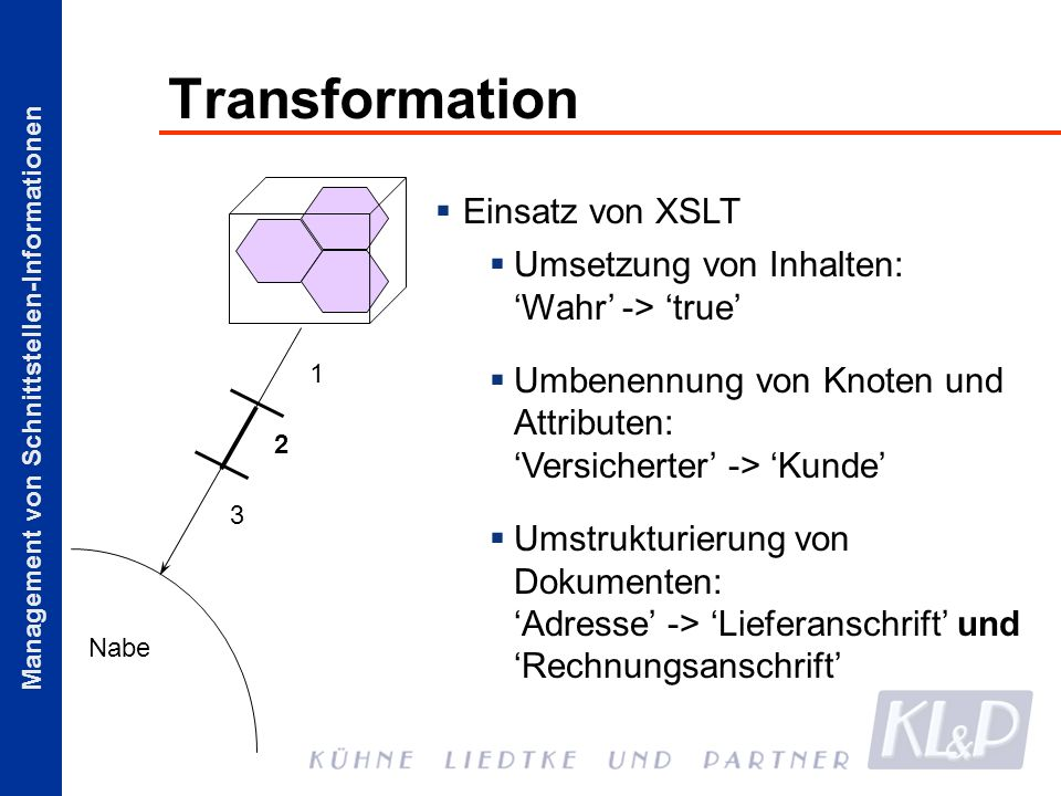 Transformation Einsatz von XSLT
