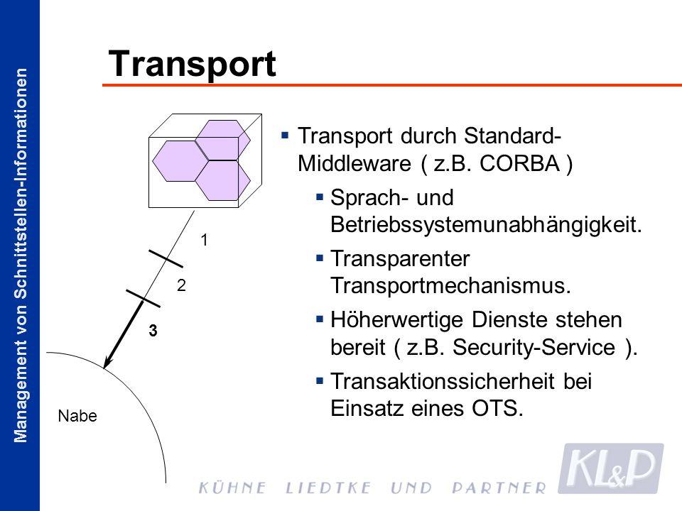 Transport Transport durch Standard-Middleware ( z.B. CORBA )