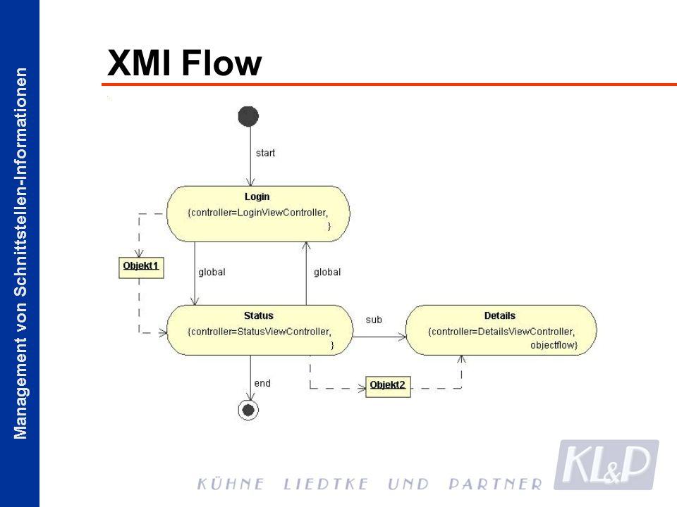 XMI Flow