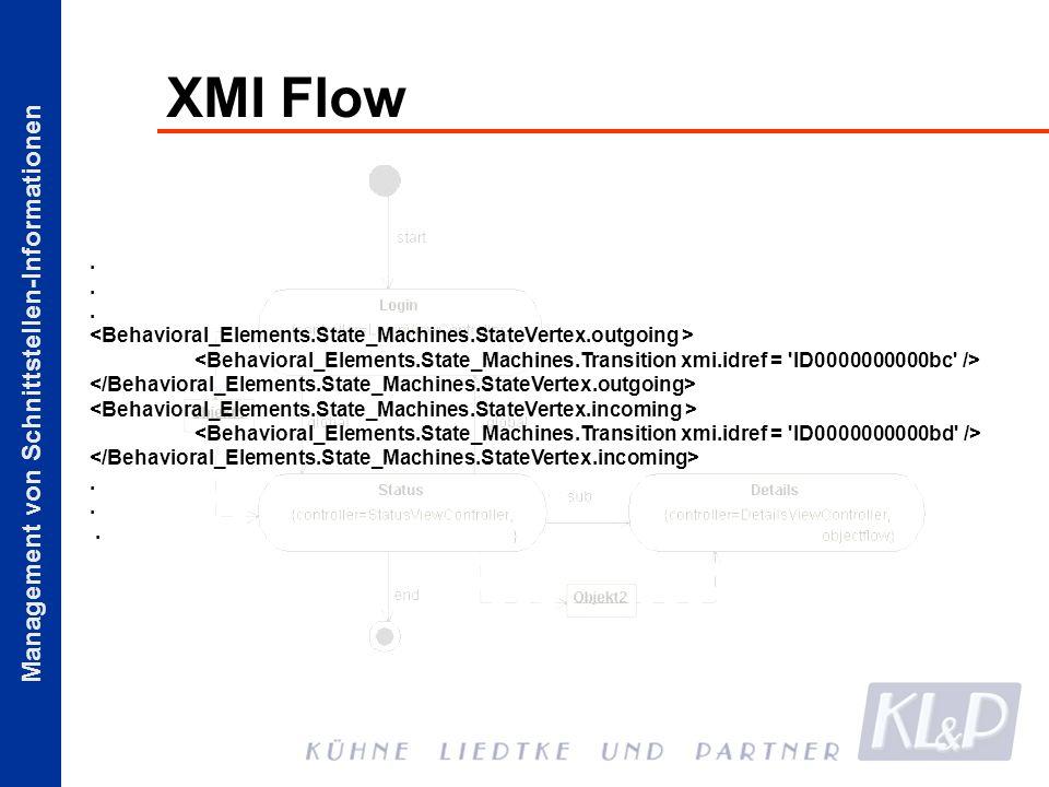 XMI Flow . <Behavioral_Elements.State_Machines.StateVertex.outgoing >