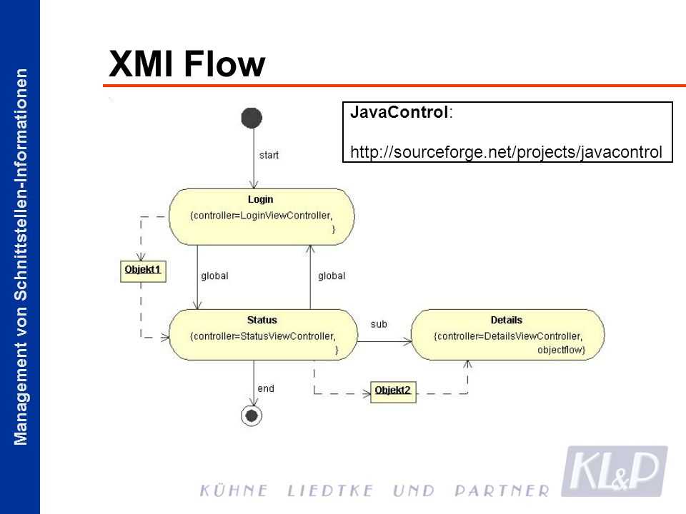 XMI Flow JavaControl: http://sourceforge.net/projects/javacontrol