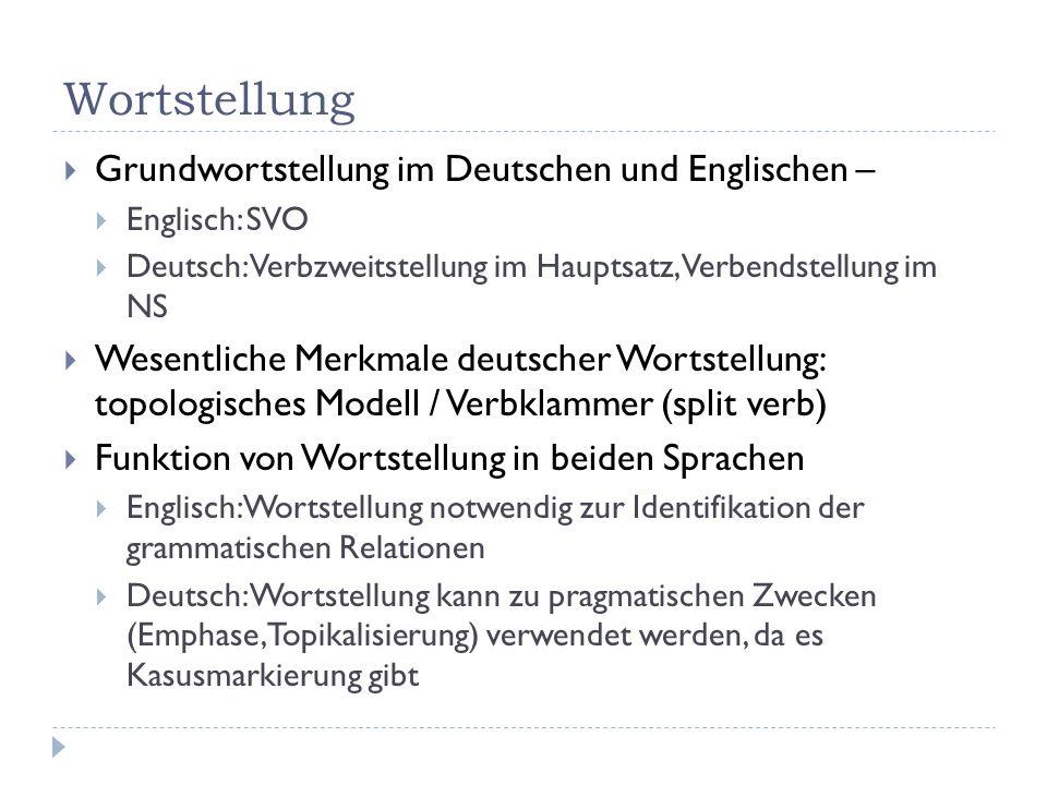 Wortstellung Grundwortstellung im Deutschen und Englischen –