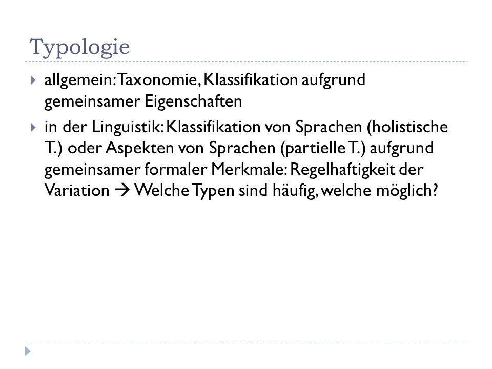 Typologie allgemein: Taxonomie, Klassifikation aufgrund gemeinsamer Eigenschaften.