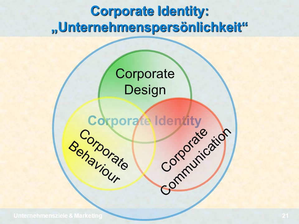 """Corporate Identity: """"Unternehmenspersönlichkeit"""