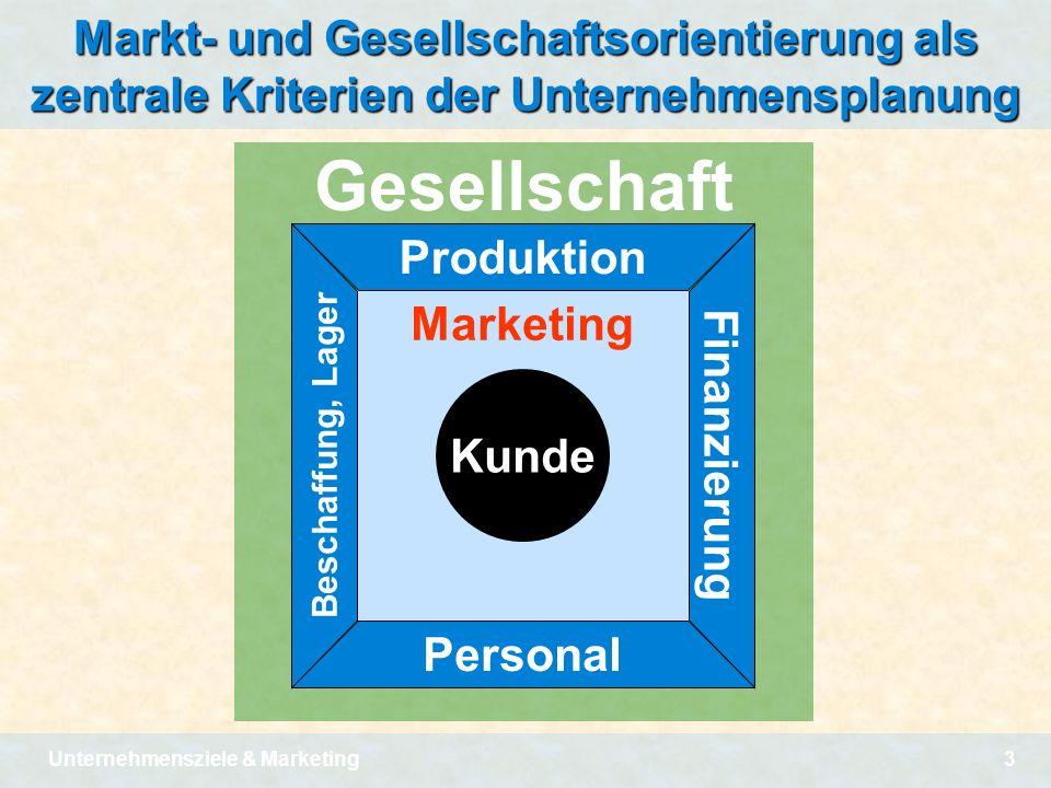 Markt- und Gesellschaftsorientierung als zentrale Kriterien der Unternehmensplanung