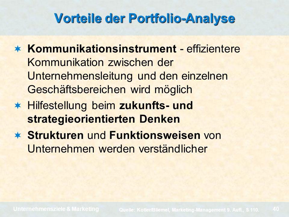 Vorteile der Portfolio-Analyse