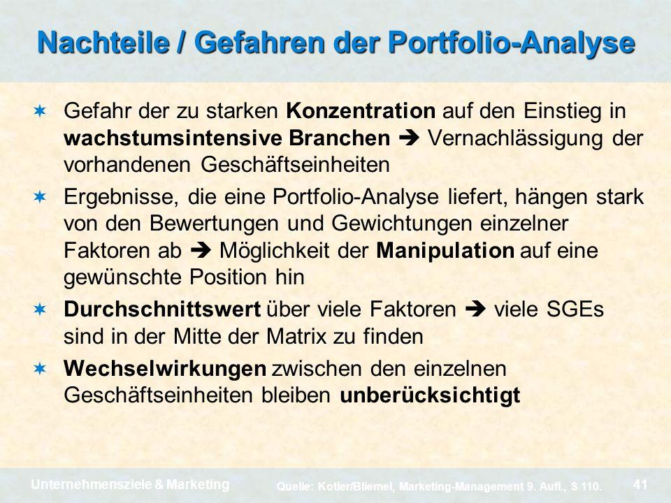 Nachteile / Gefahren der Portfolio-Analyse