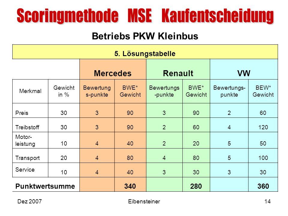 Mercedes Renault VW 5. Lösungstabelle Punktwertsumme 340 280 360