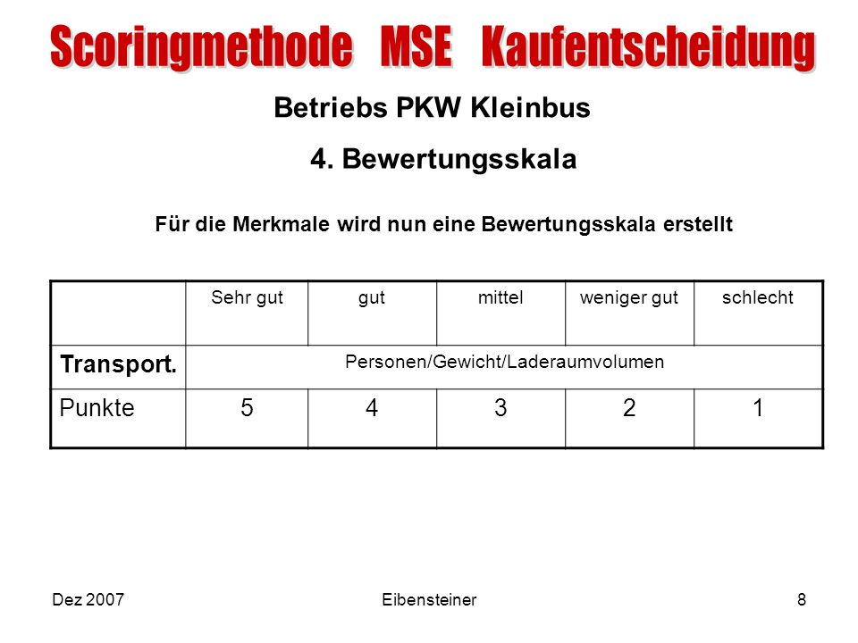 4. Bewertungsskala Transport. Punkte 5 4 3 2 1