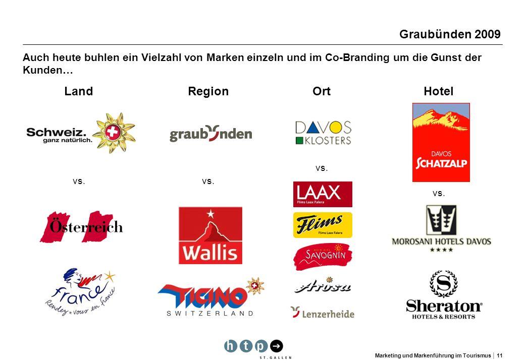 Graubünden 2009 Land Region Ort Hotel