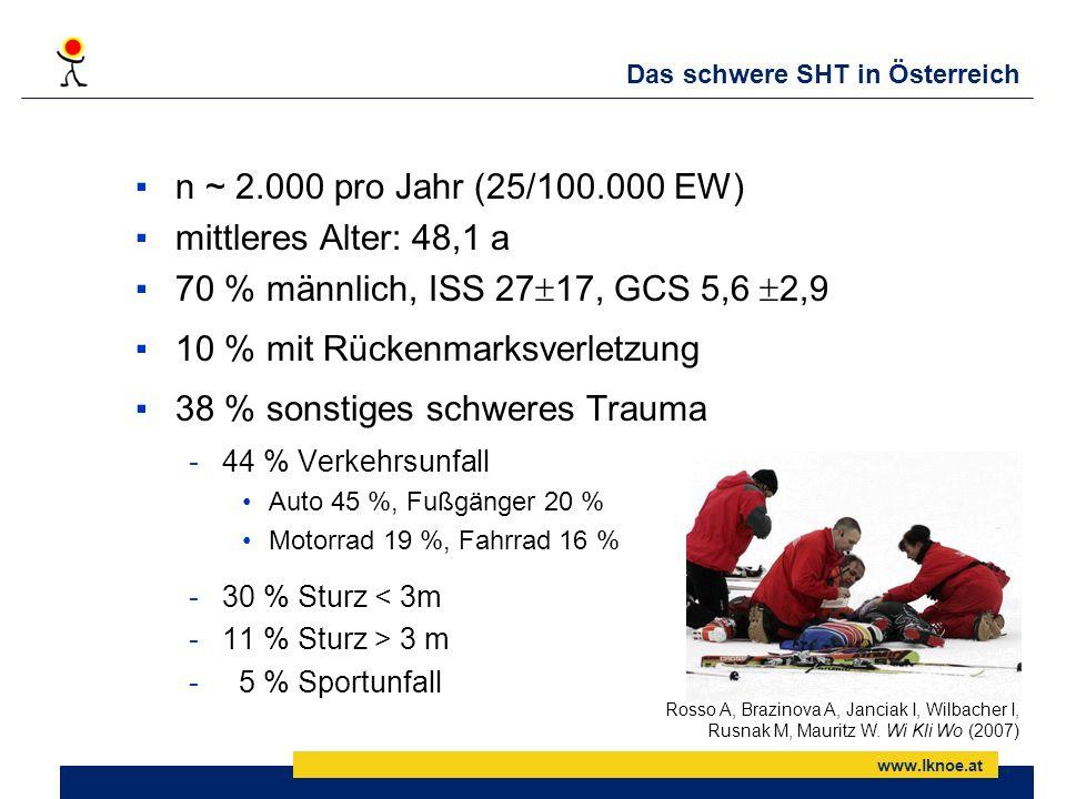 Das schwere SHT in Österreich