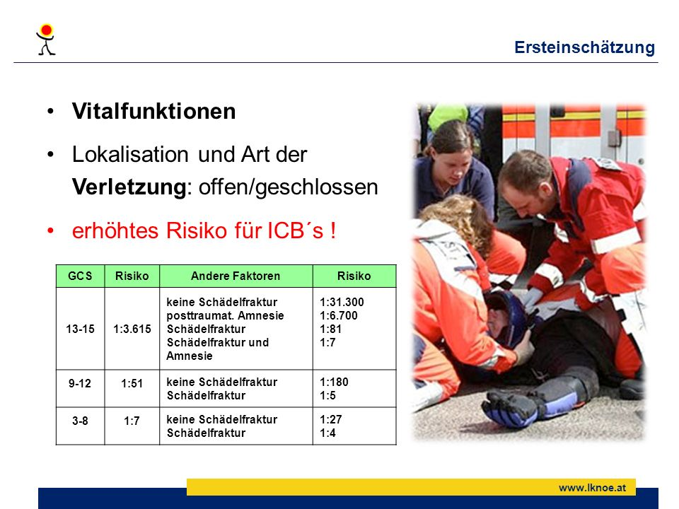 Lokalisation und Art der Verletzung: offen/geschlossen