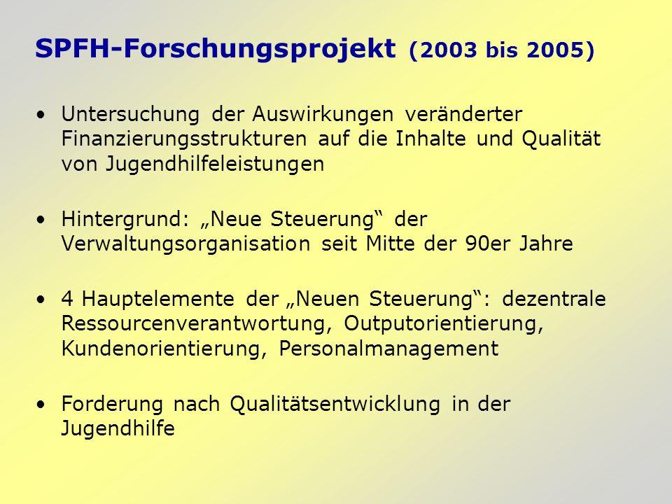 SPFH-Forschungsprojekt (2003 bis 2005)