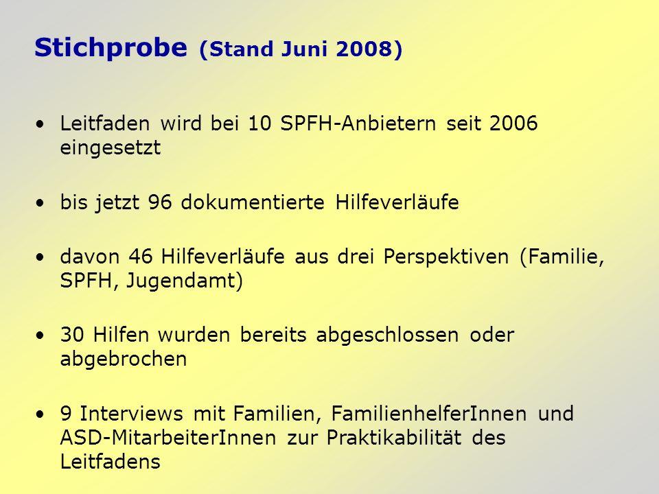 Stichprobe (Stand Juni 2008)