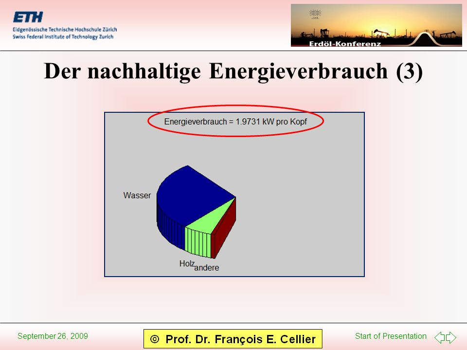 Der nachhaltige Energieverbrauch (3)
