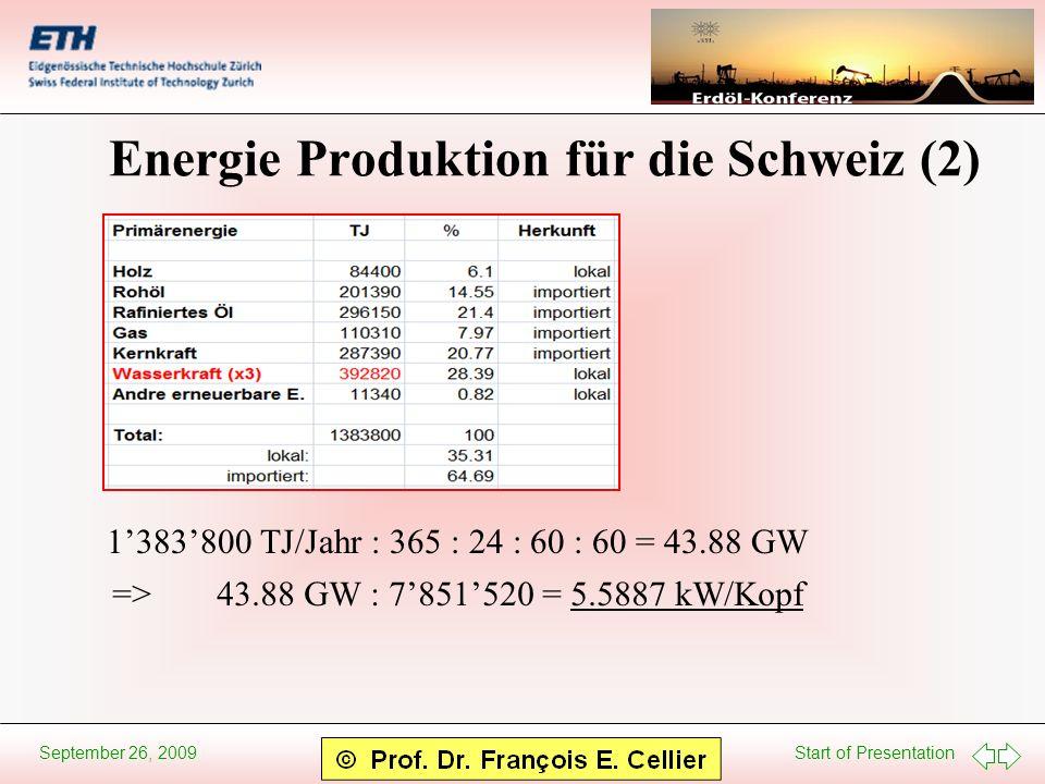 Energie Produktion für die Schweiz (2)