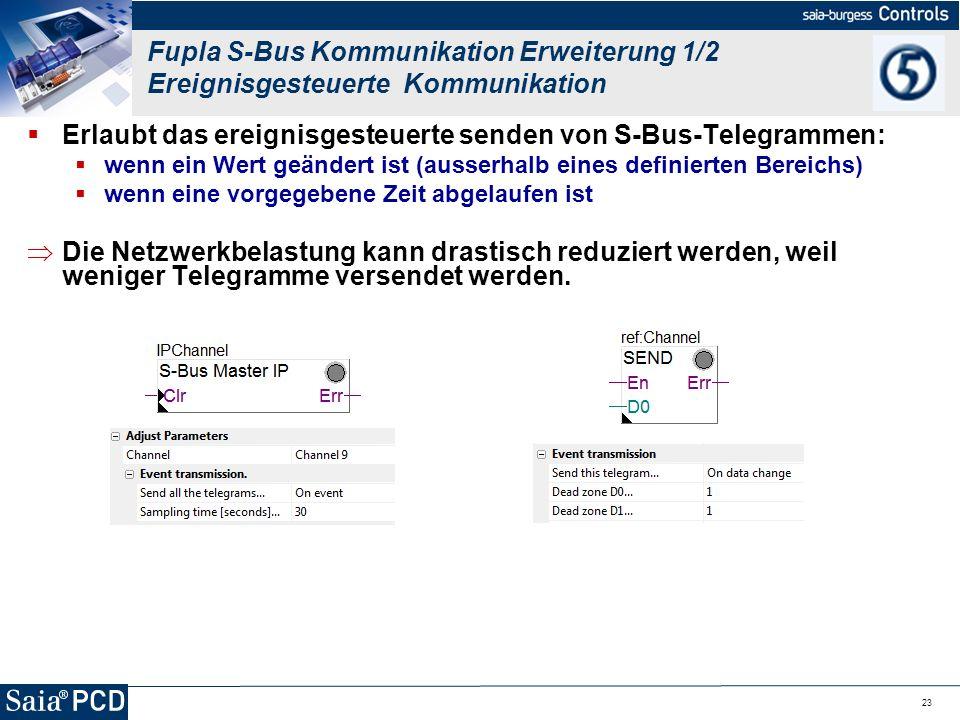 Erlaubt das ereignisgesteuerte senden von S-Bus-Telegrammen: