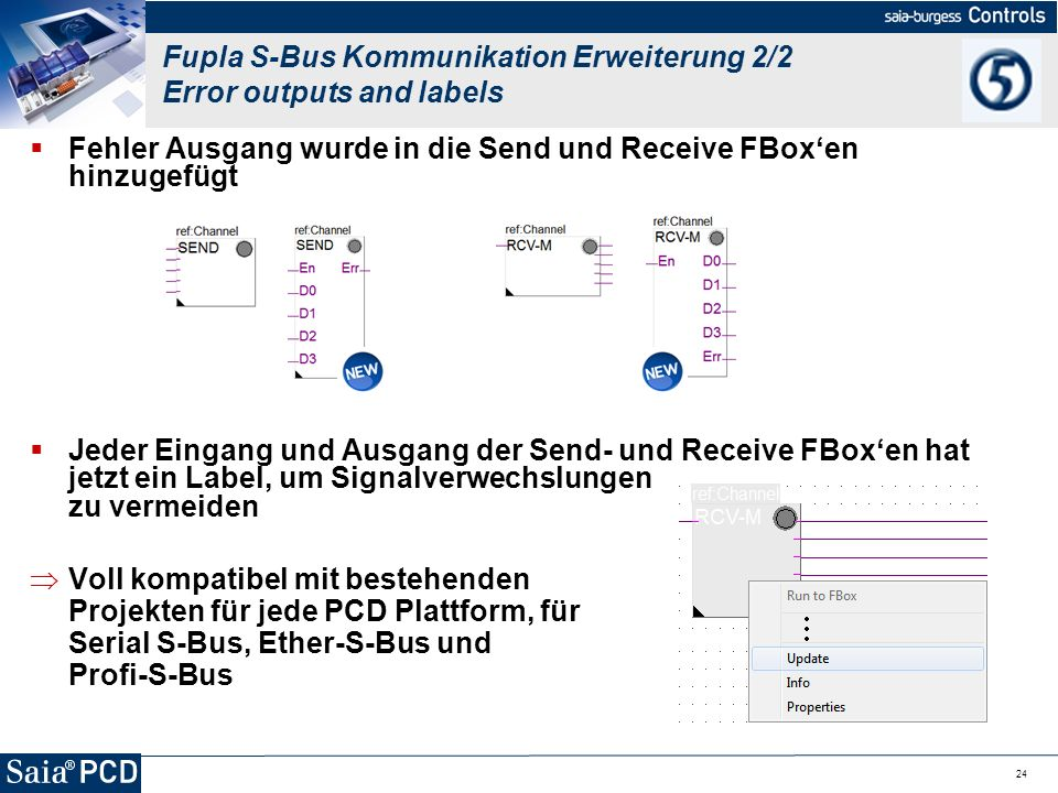 Fupla S-Bus Kommunikation Erweiterung 2/2 Error outputs and labels