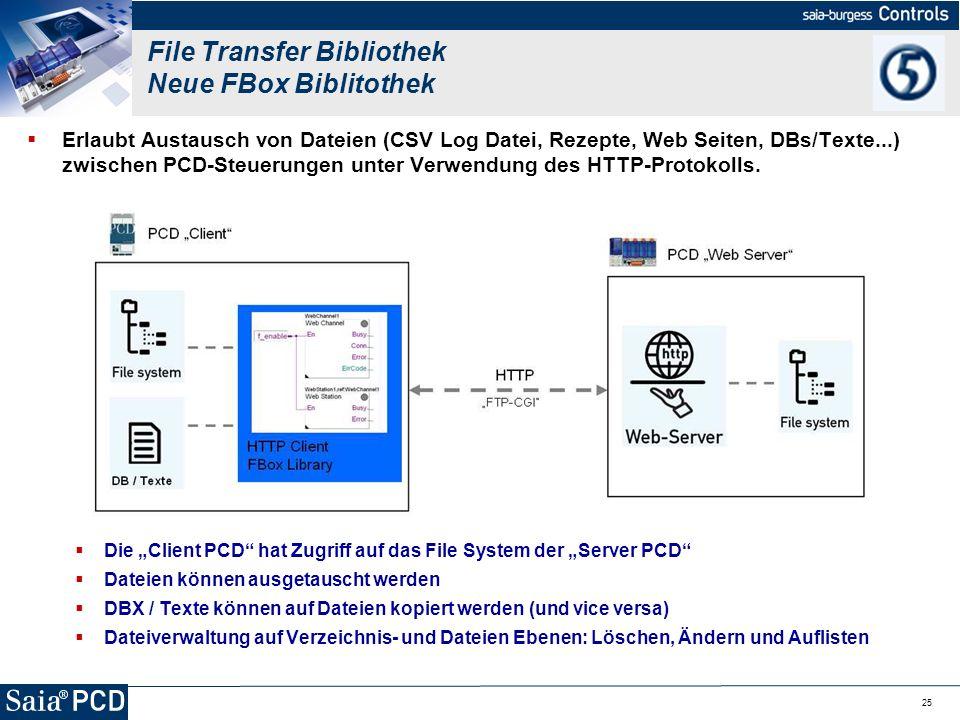 File Transfer Bibliothek Neue FBox Biblitothek
