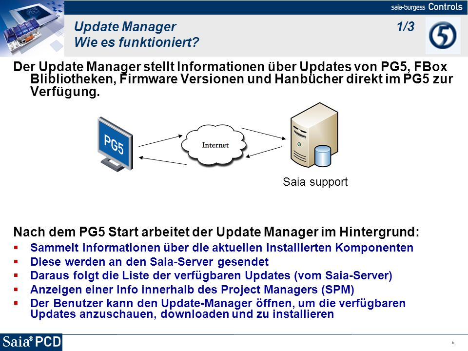 Update Manager 1/3 Wie es funktioniert