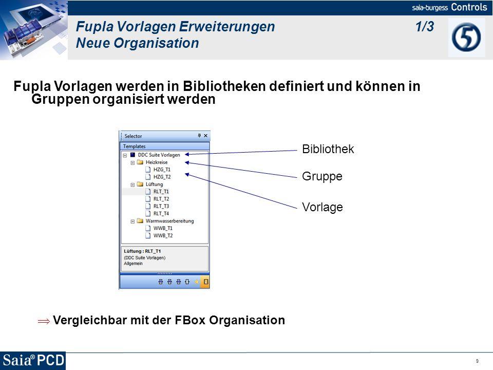 Fupla Vorlagen Erweiterungen 1/3 Neue Organisation