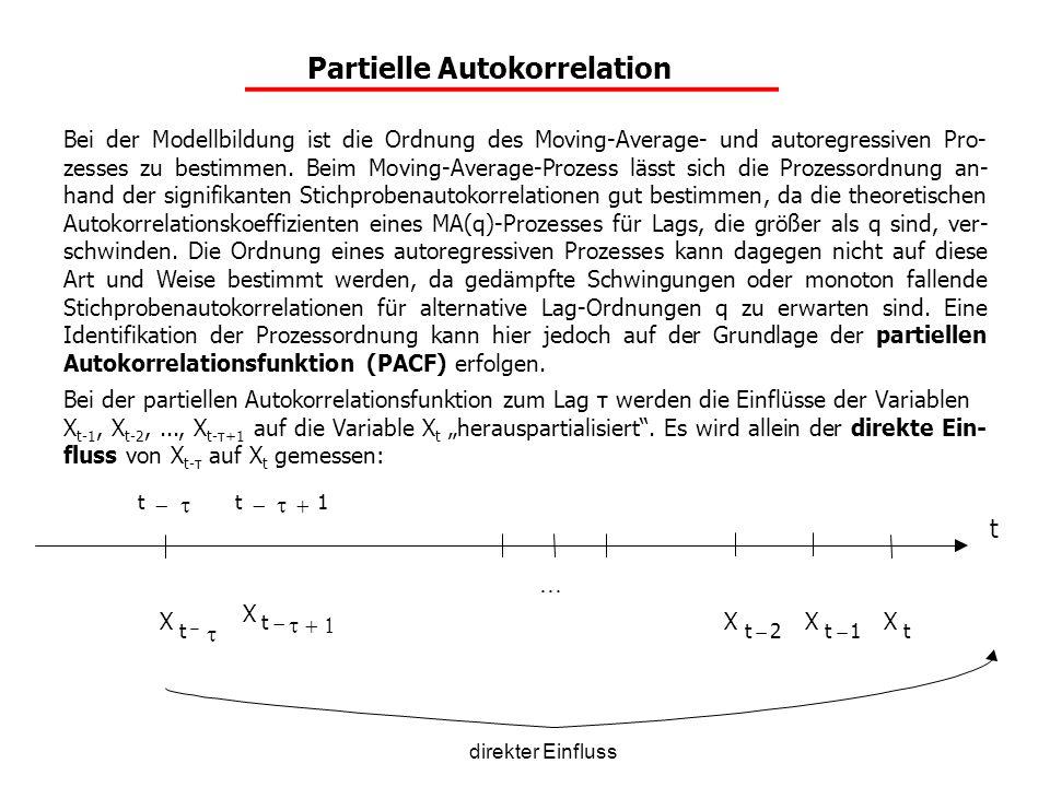 Partielle Autokorrelation