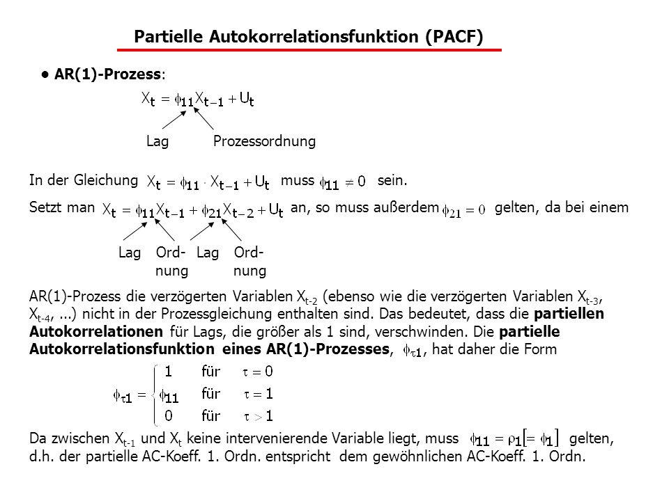 Partielle Autokorrelationsfunktion (PACF)