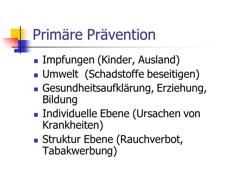 Primäre Prävention Impfungen (Kinder, Ausland)