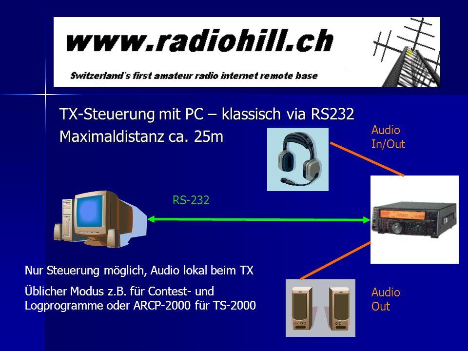 TX-Steuerung mit PC – klassisch via RS232 Maximaldistanz ca. 25m