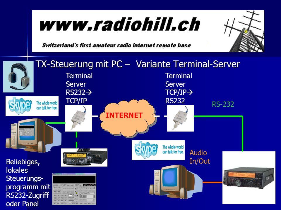 TX-Steuerung mit PC – Variante Terminal-Server