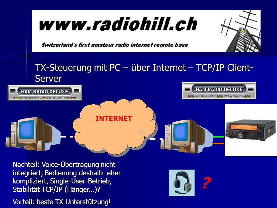 TX-Steuerung mit PC – über Internet – TCP/IP Client-Server INTERNET