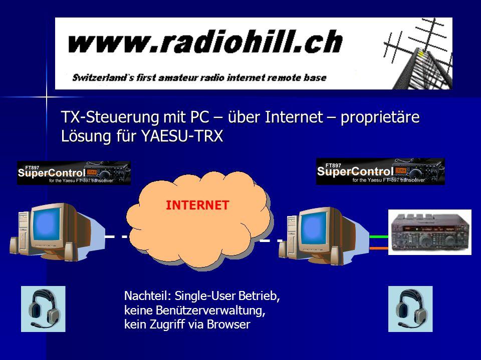 TX-Steuerung mit PC – über Internet – proprietäre Lösung für YAESU-TRX