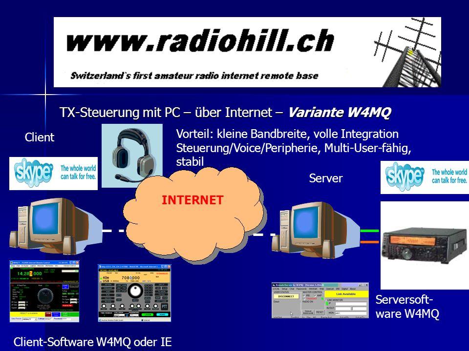 TX-Steuerung mit PC – über Internet – Variante W4MQ