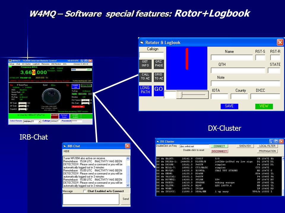 W4MQ – Software special features: Rotor+Logbook