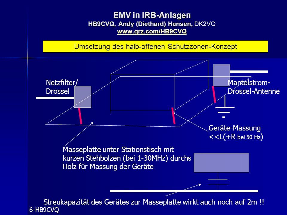 Umsetzung des halb-offenen Schutzzonen-Konzept
