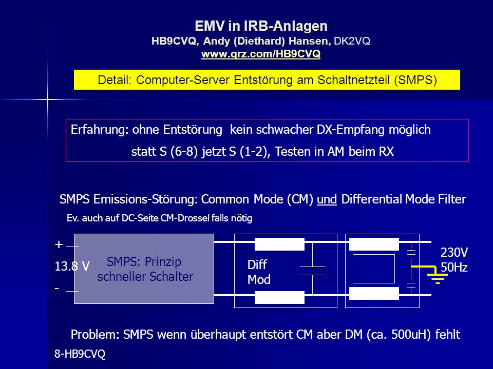 EMV in IRB-Anlagen HB9CVQ, Andy (Diethard) Hansen, DK2VQ www. qrz