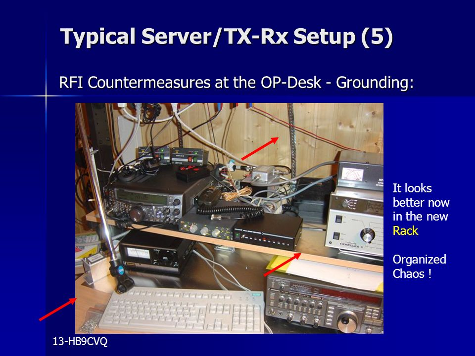 Typical Server/TX-Rx Setup (5)