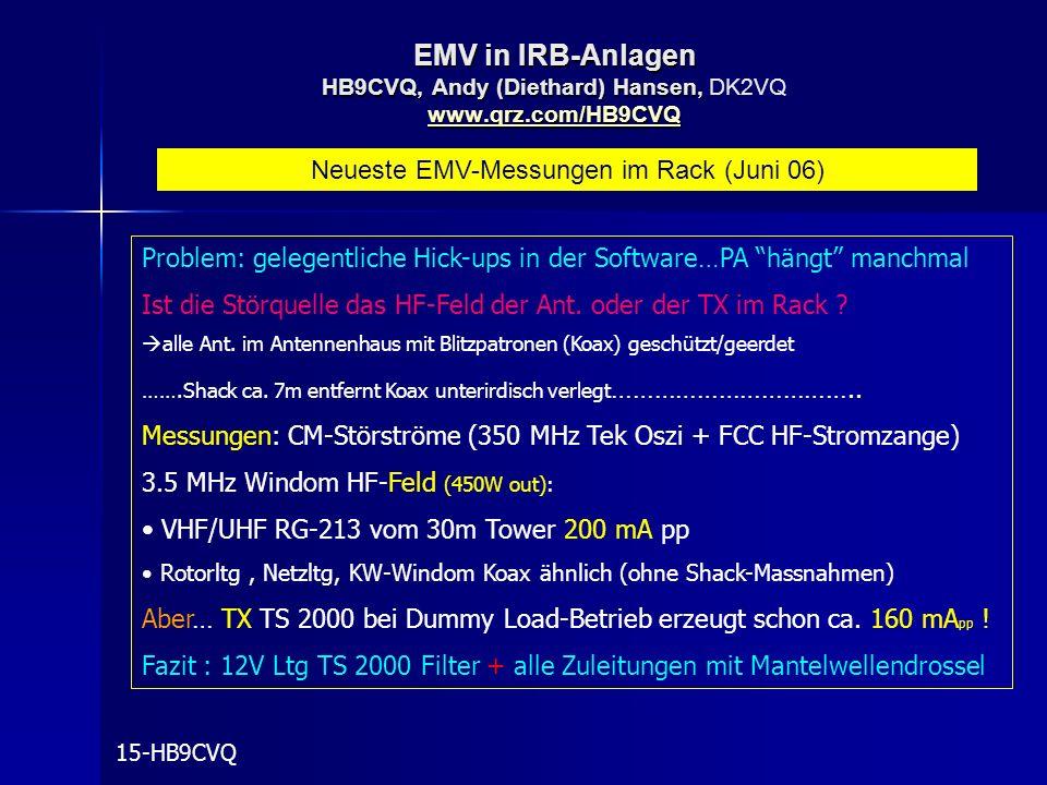 Neueste EMV-Messungen im Rack (Juni 06)