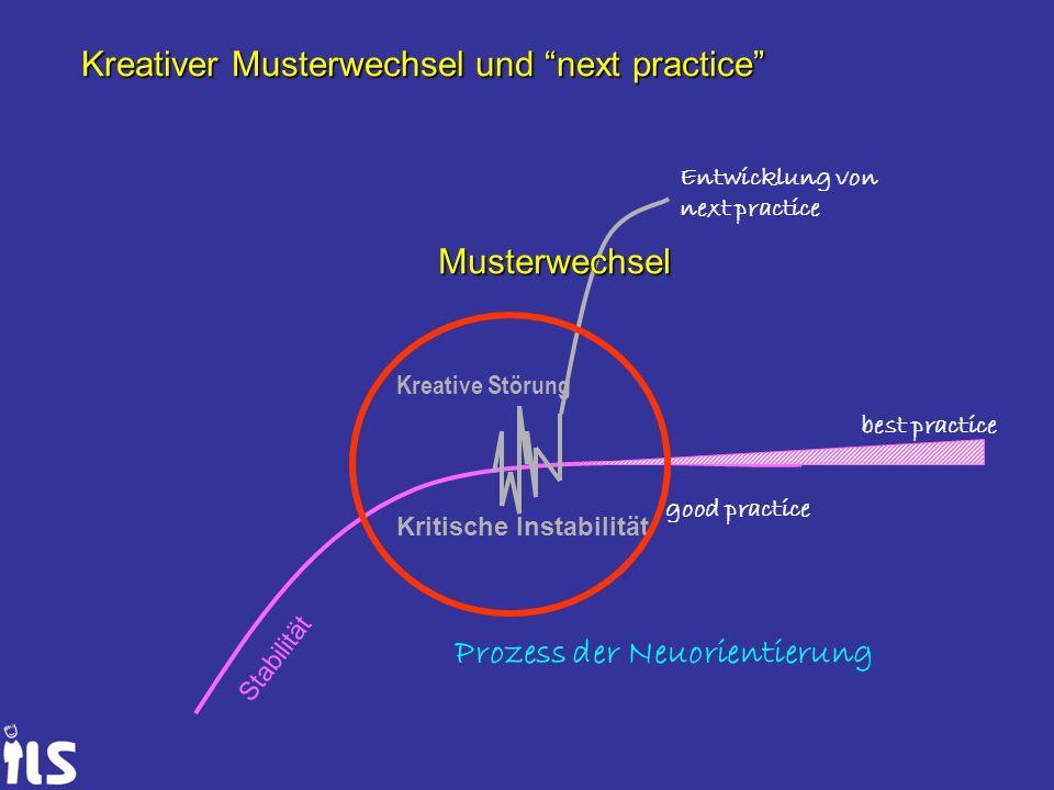Kreativer Musterwechsel und next practice