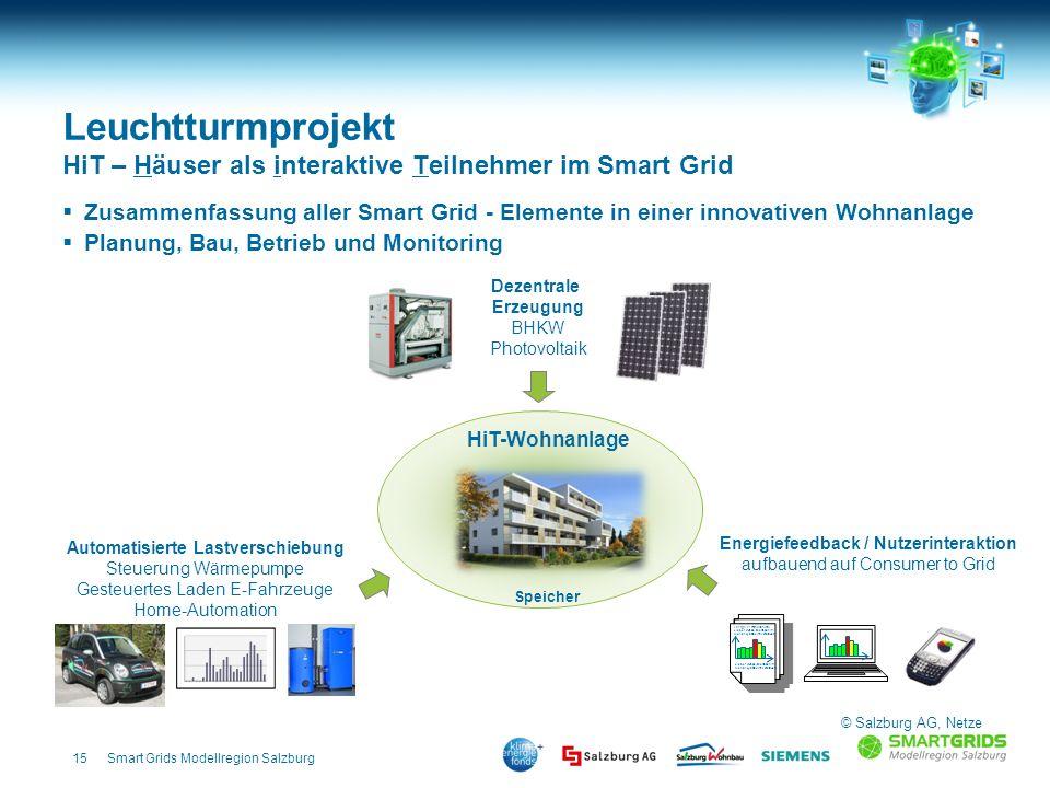 Automatisierte Lastverschiebung Energiefeedback / Nutzerinteraktion
