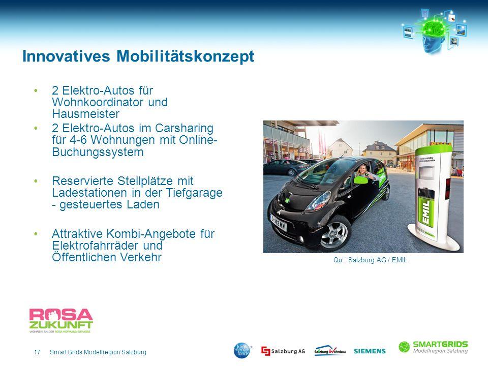 Innovatives Mobilitätskonzept