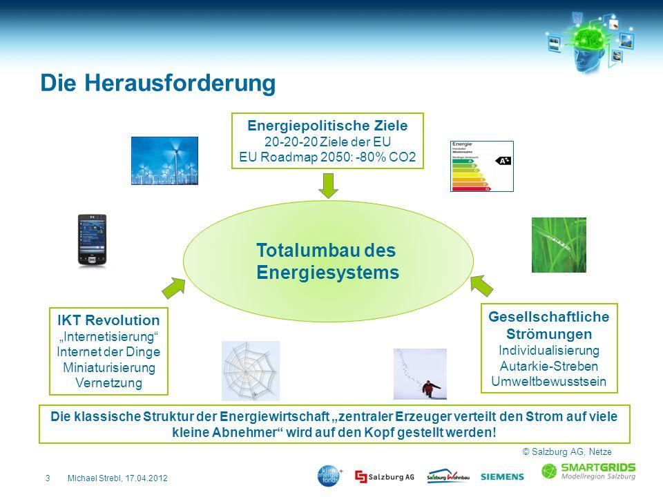 Energiepolitische Ziele