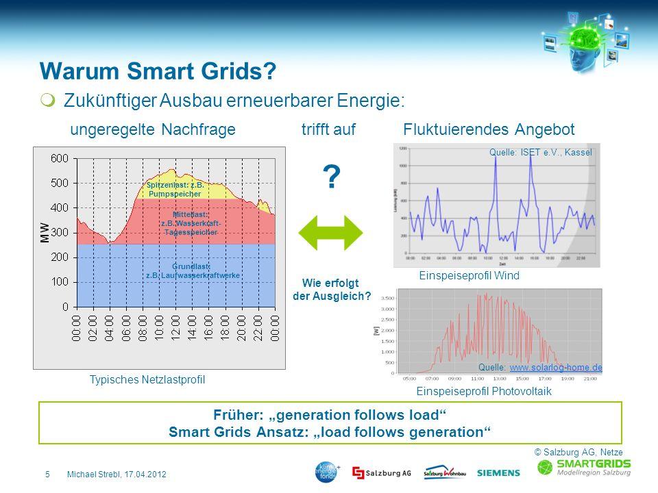 Warum Smart Grids Zukünftiger Ausbau erneuerbarer Energie: