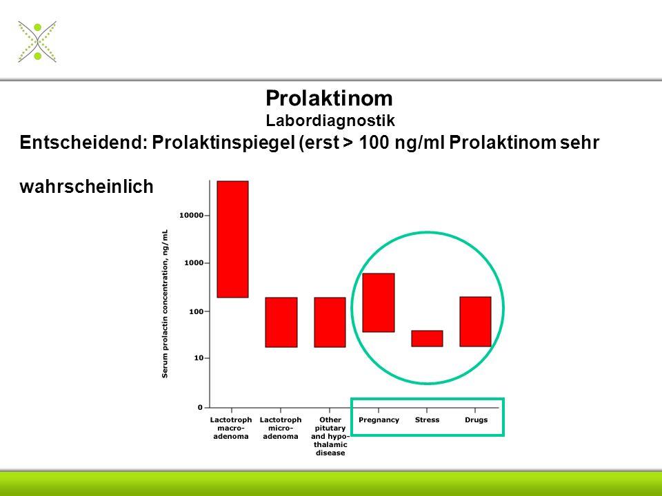 28/03/2017 Prolaktinom. Labordiagnostik.